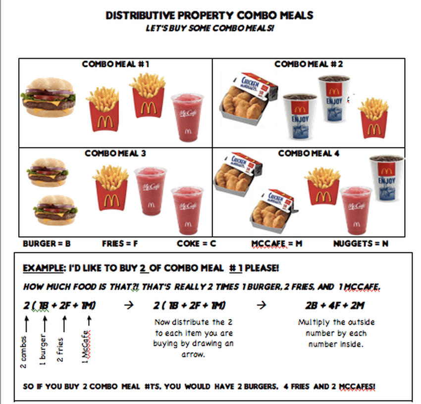 Distributive Property Word Problems Worksheets - Hypeelite